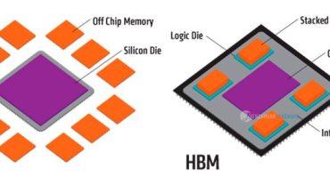 Primeros datos de GDDR6 y HBM3