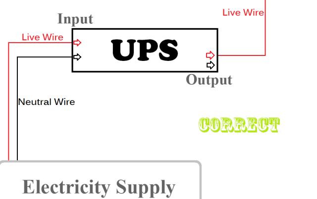 Circuit_Diagram_No_5 - Benign Blog