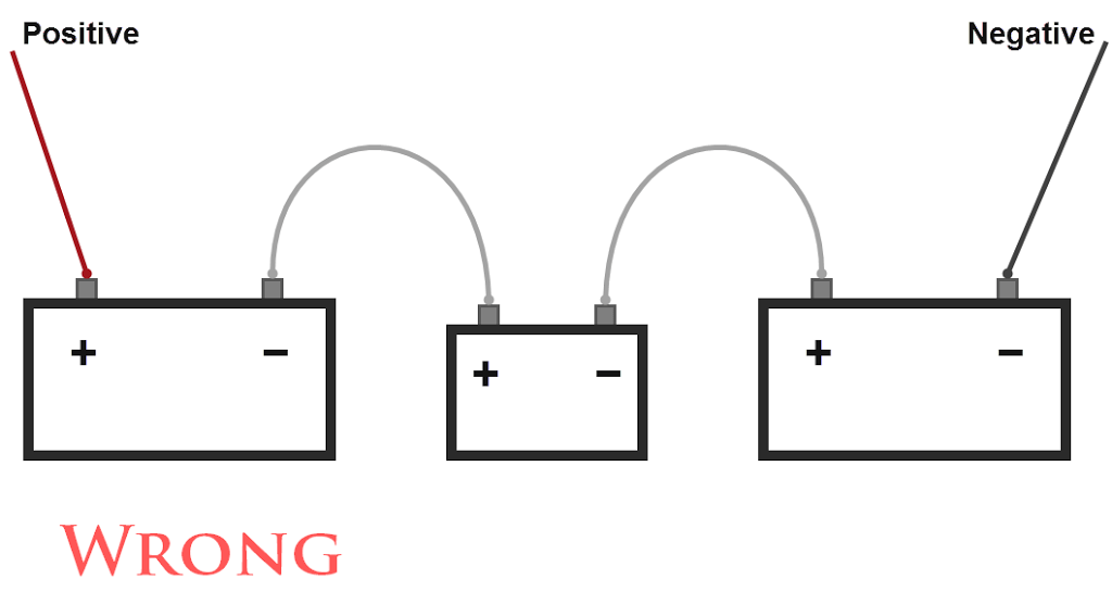 Batteries In Series And Parallel Connections (Battery