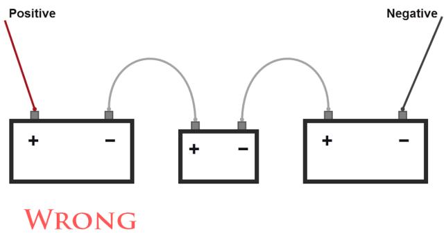 How To Make Battery Banks Battery Packs Faqs furthermore How To Make Battery Banks Battery Packs Faqs furthermore How To Make Battery Banks Battery Packs Faqs moreover How To Make Battery Banks Battery Packs Faqs furthermore  on how to make battery banks packs faqs
