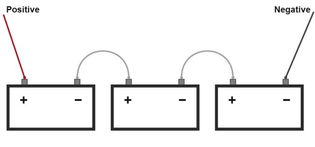 Series-Battery-Circuit-Benign-Blog