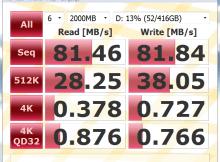 WD-Scorpio-Blue-500-GB-Benign-Blog