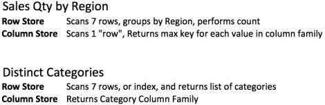 row-v-col-queries