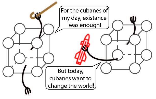 Cubane: 1964 and today. Image credit: Lauren Borja, BSR design team.