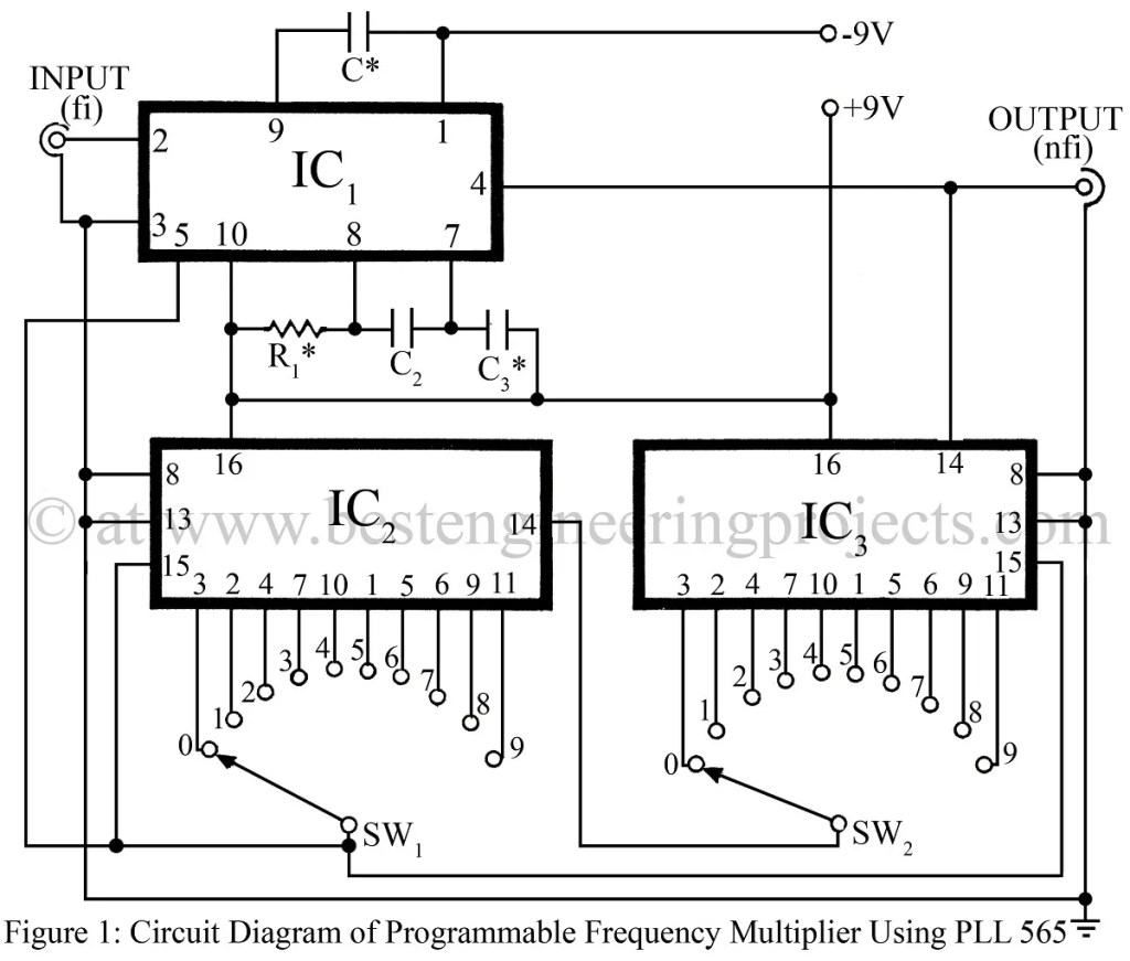 frequency multiplier using pll 565