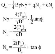 ultimate bearing capacity formula 3