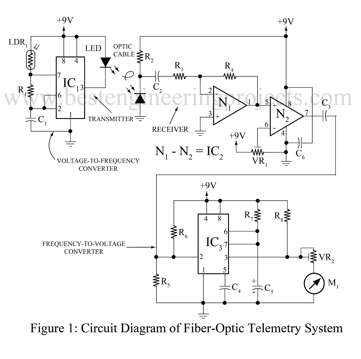 Fiber Optics Diagram Letter Wiring Diagrams Optic Cable Schematic Telemetry System Using Ne555 And Mc1458 Network