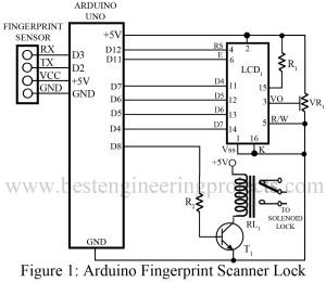 Arduino Fingerprint Scanner Lock