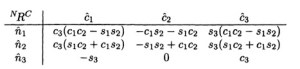 equation336