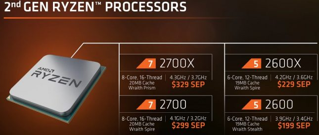 2nd Gen AMD Ryzen Processors