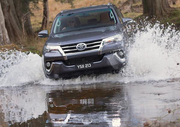 Toyota Fortuner Australia October 2015