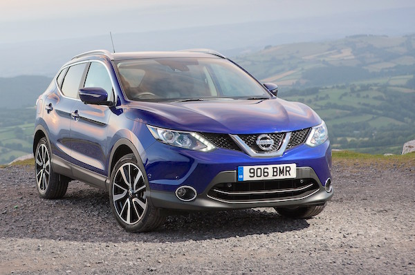 Nissan Qashqai UK February 2016