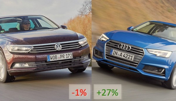 VW Passat Audi A4 Germany May 2016. Picture courtesy autobild.de