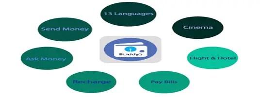 state bank buddy ewallet payment gateway