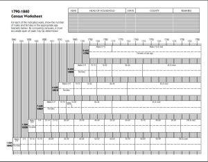 1790 to 1840 Census Worksheet by Dollarhide