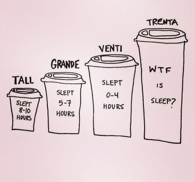 Starbucks Hacks From a Barista Starbucks Secret Sizes Short Trenta