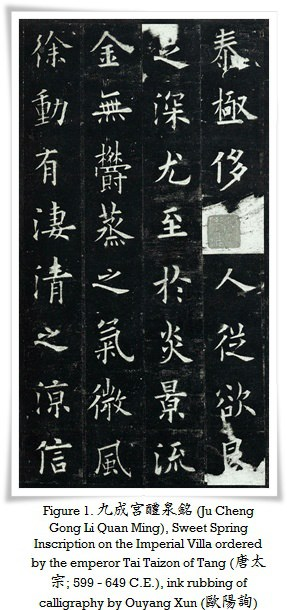 How to understand Far Eastern Calligraphy?  (Part One)
