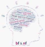 New_logo_Biofeedback_Neurofeedback_Fribourg_Suisse