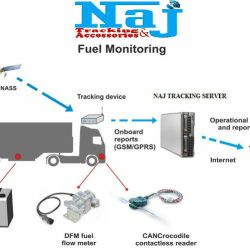 fuel_monitoring2