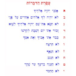 Small Crop Of Bible Verses For Graduates