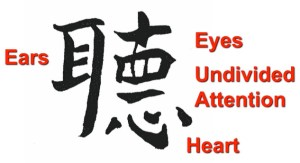 The Cantonese pictogram for 'listen'