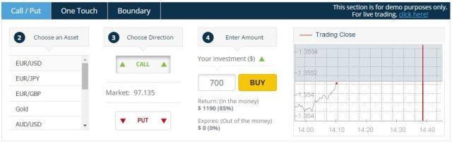 Binary options trading training