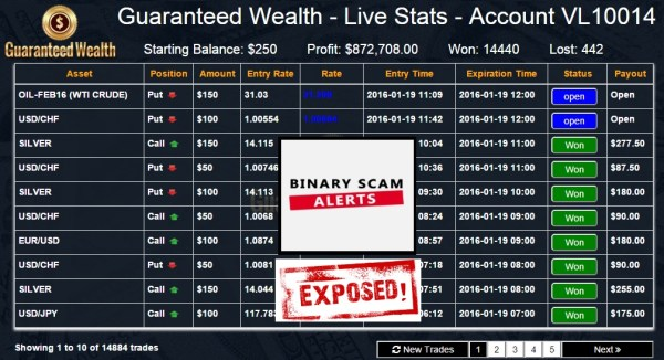 Guaranteed Wealth Scam
