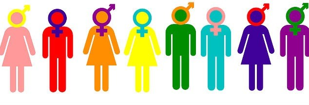 gender_id