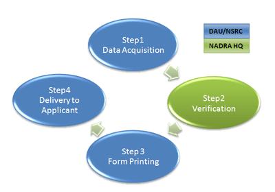 frc_process