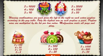 Lucky Sweets Slots Payout