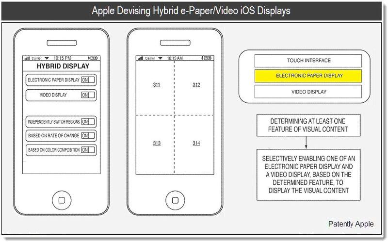 LCD EINK display pantalla iOS Próximos dispositivos iOS tendrán pantalla híbrida E Ink/LCD