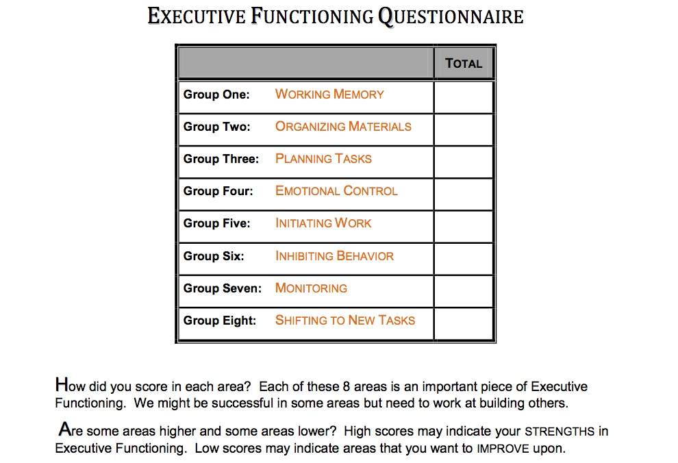 find your executive functioning strengths and weakness