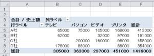 Excel_ピボットテーブル_7
