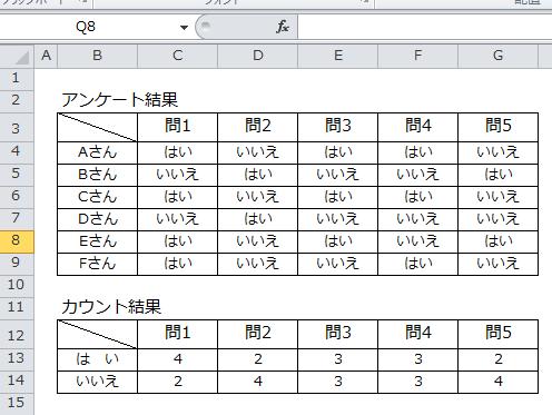 エクセル_重複_カウント_5
