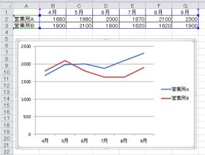 エクセル_折れ線グラフ_4
