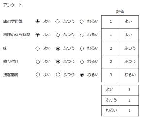 Excel_選択肢_7