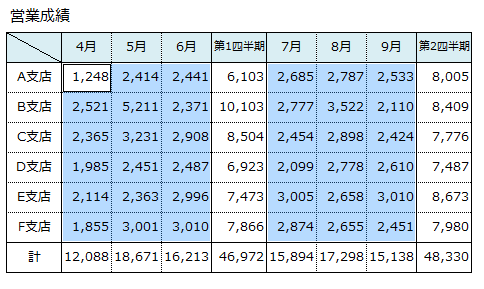 Excel_数式_4