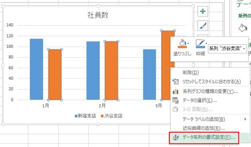 エクセル_グラフ_重ねる_2