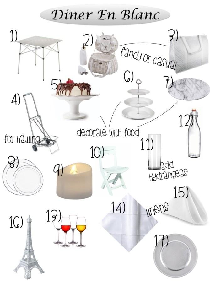 Diner En Blanc List