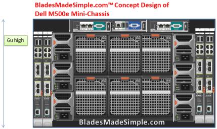 Dell M500e Blade Chassis Concept Design - BladesMadeSimple