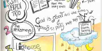 Sketchnoting at a Gospel Singing