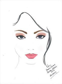 pamella roland face chart