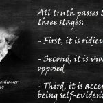 arthur schopenhauer quote truth