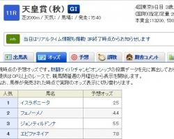 【天皇賞】 ジェンティルドンナが3番人気←買うしかねえだろ
