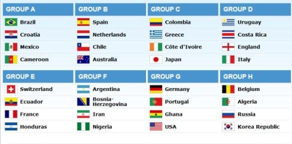 ブラジルワールドカップ 組み合わせ