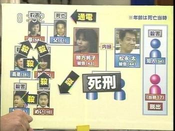 日本史上最悪の事件