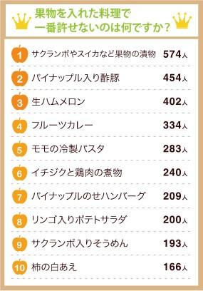 20121218-00000301-yorimo-000-0-view.jpg