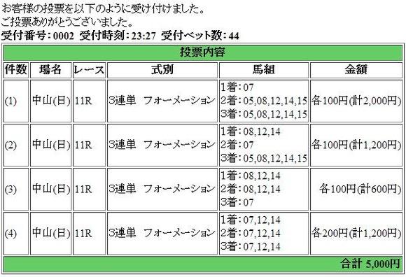 【皐月賞】2013年4月14日 3連単 5920円本線で的中