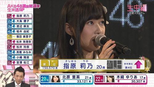 AKB48総選挙、指原がまさかの1位!競馬に例えると?