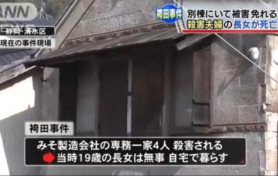 一家4人が殺害された「袴田事件」で、唯一助かった長女の昌子さん(67)が28日に自宅で死亡 … 袴田巌さん(78)の再審開始決定が27日に出されたばかり